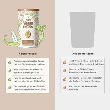 Vegan Protein | SCHOKOLADE | Pflanzliches Proteinpulver mit Reis-, Soja-, Erbsen-, Chia-, Sonnenblumen- und Kürbiskernprotein | 600 Gramm Pulver - 5