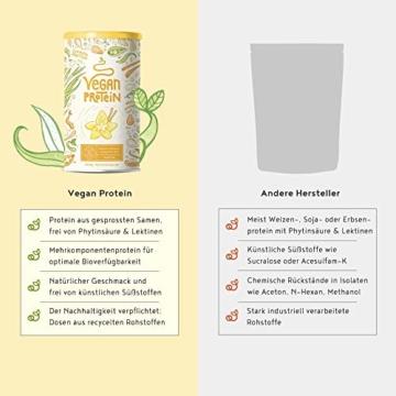 Vegan Protein | VANILLE | Pflanzliches Proteinpulver mit Reis-, Soja-, Erbsen-, Chia-, Sonnenblumen- und Kürbiskernprotein | 600 Gramm Pulver - 5