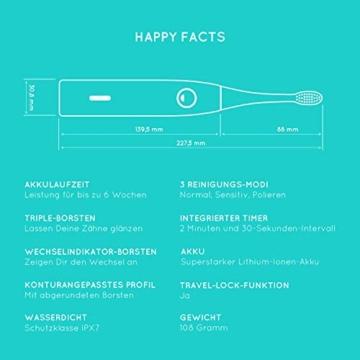 happybrush® Elektrische Schallzahnbürste | Elektrische Zahnbürste Schall VIBE 3 Weiß mit Aufsteckbürste, 3 Ersatzbürsten & Zahnpasta für Weiße Zähne - 6