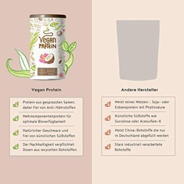 Vegan Protein   KOKOS   Pflanzliches Proteinpulver mit Reis-, Soja-, Erbsen-, Chia-, Sonnenblumen- und Kürbiskernprotein   600 Gramm Pulver - 2