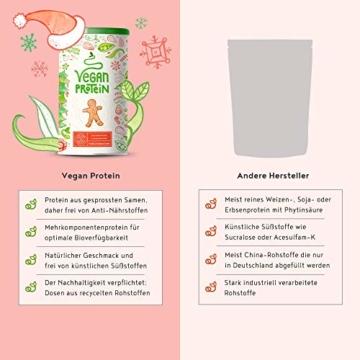 Vegan Protein   VANILLE KIPFERL   Pflanzliches Mehrkomponenten-Proteinpulver u.a. aus gesprosstem Wildreis und Kürbiskernen   22g Protein pro Portion   600 Gramm Pulver - 5