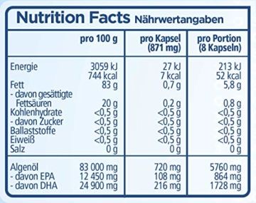 Rocka Nutrition Omega 3 Vegan + Vitamin E | Premium Algenöl optimales DHA zu EPA Verhältnis– 120 Kapsel (300g) - 2